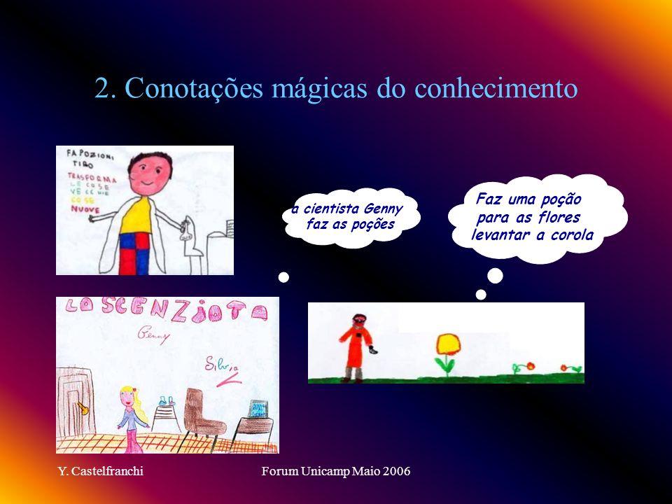 2. Conotações mágicas do conhecimento