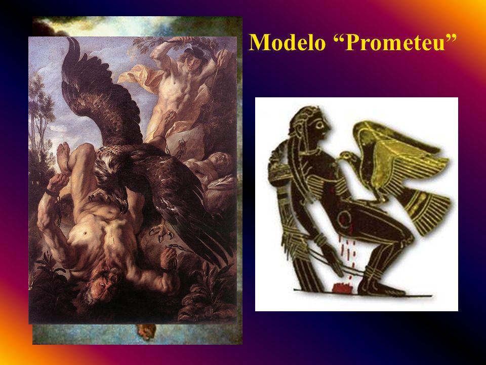Modelo Prometeu
