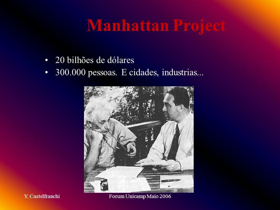 Manhattan Project 20 bilhões de dólares