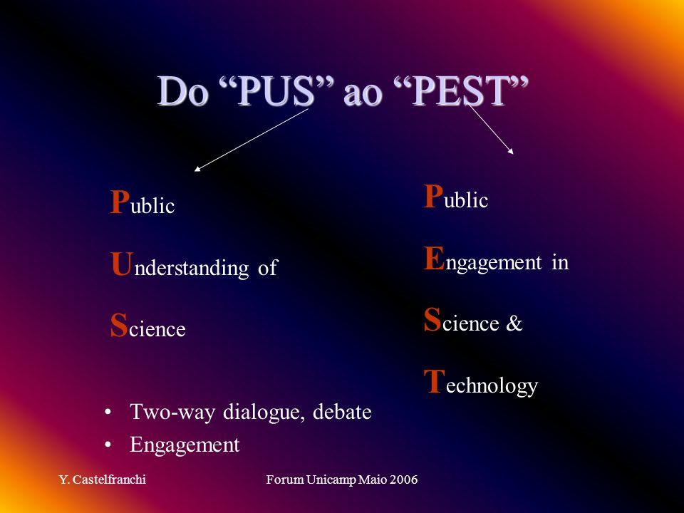 Do PUS ao PEST Public Public Engagement in Understanding of