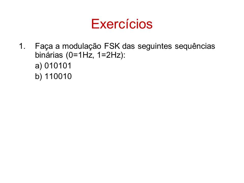 Exercícios Faça a modulação FSK das seguintes sequências binárias (0=1Hz, 1=2Hz): a) 010101.