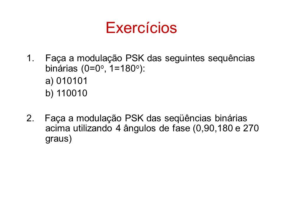 Exercícios Faça a modulação PSK das seguintes sequências binárias (0=0o, 1=180o): a) 010101. b) 110010.