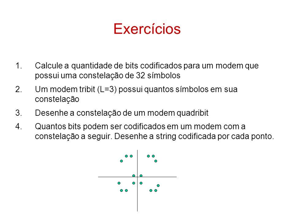 Exercícios Calcule a quantidade de bits codificados para um modem que possui uma constelação de 32 símbolos.