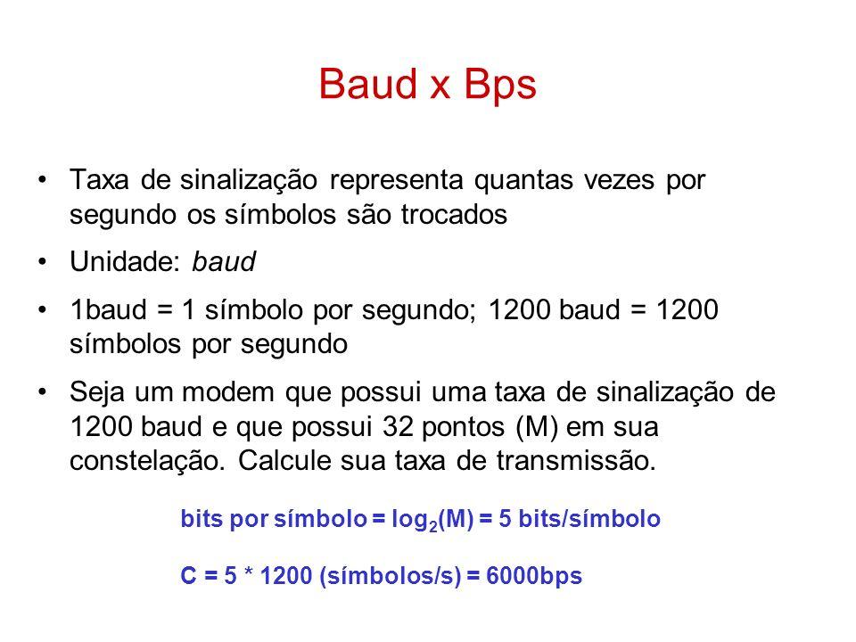 Baud x Bps Taxa de sinalização representa quantas vezes por segundo os símbolos são trocados. Unidade: baud.