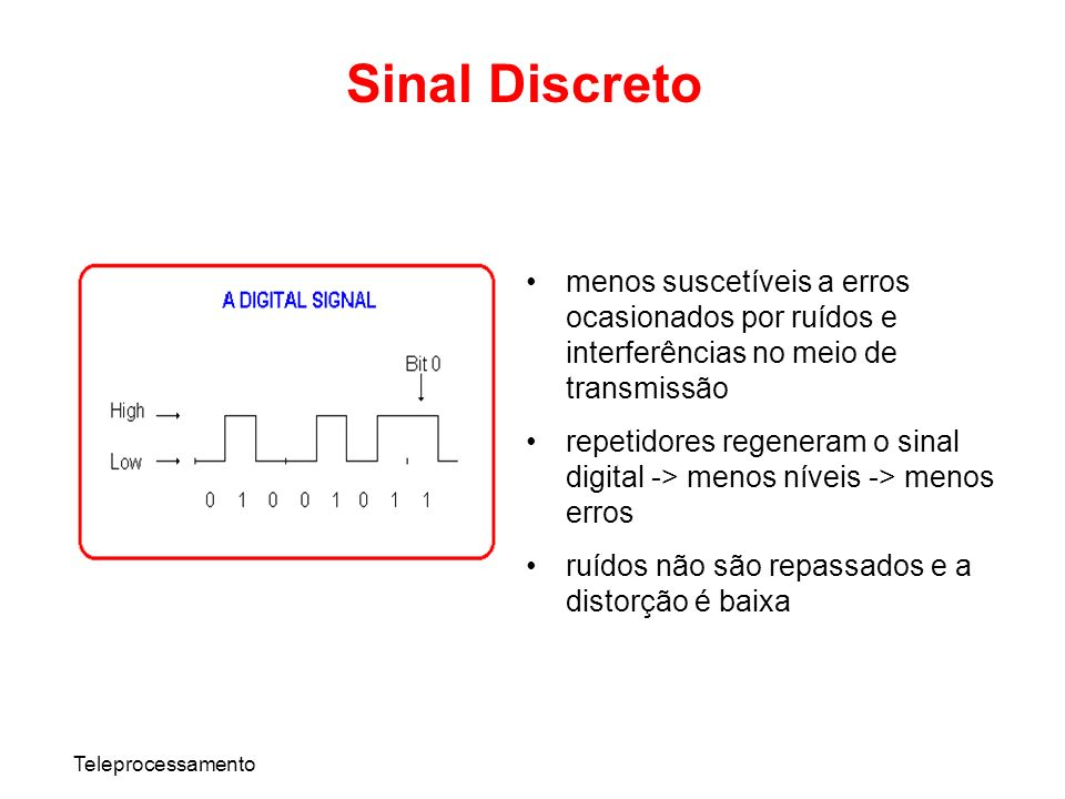 Sinal Discreto menos suscetíveis a erros ocasionados por ruídos e interferências no meio de transmissão.