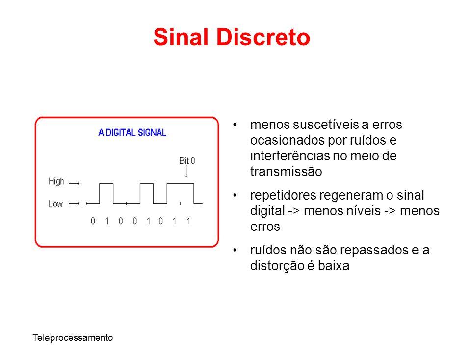 Sinal Discretomenos suscetíveis a erros ocasionados por ruídos e interferências no meio de transmissão.