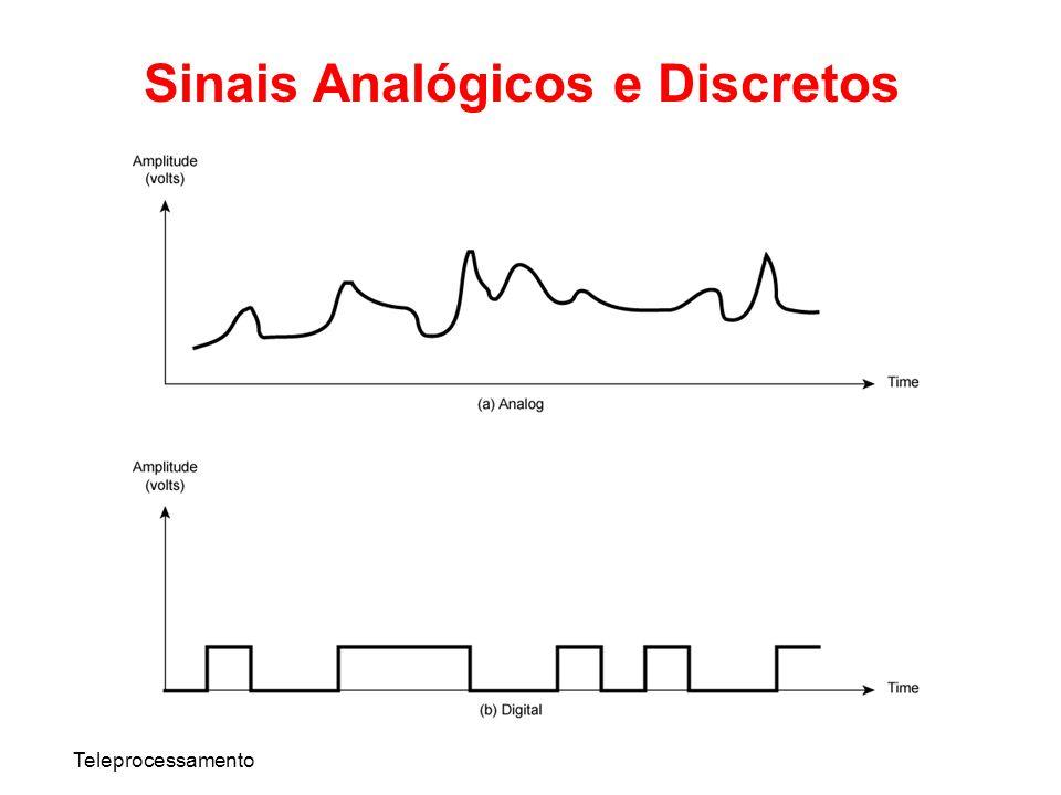 Sinais Analógicos e Discretos