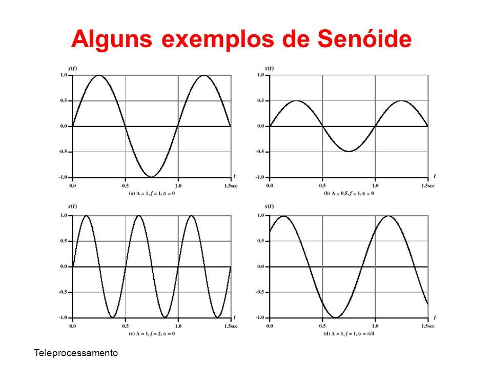Alguns exemplos de Senóide