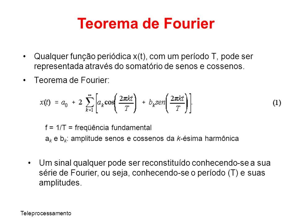 Teorema de FourierQualquer função periódica x(t), com um período T, pode ser representada através do somatório de senos e cossenos.