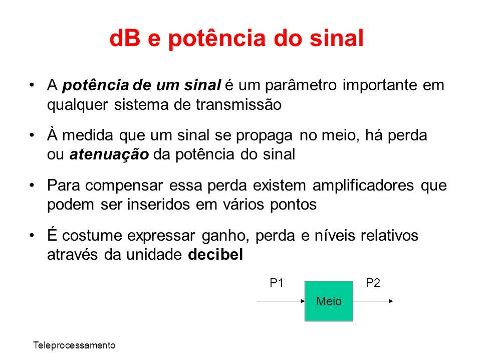 dB e potência do sinalA potência de um sinal é um parâmetro importante em qualquer sistema de transmissão.