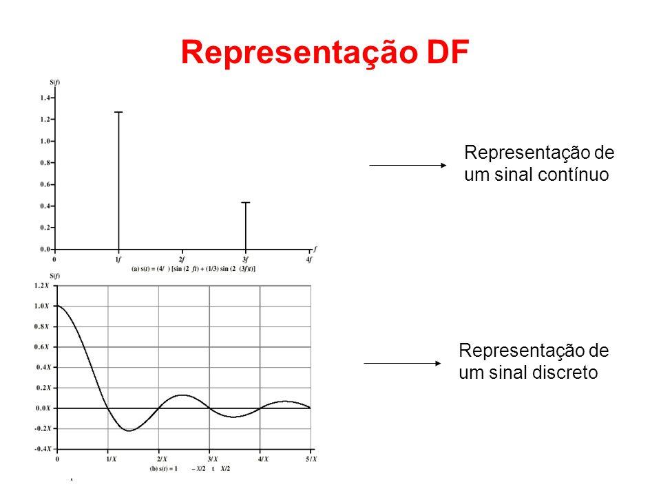 Representação DF Representação de um sinal contínuo