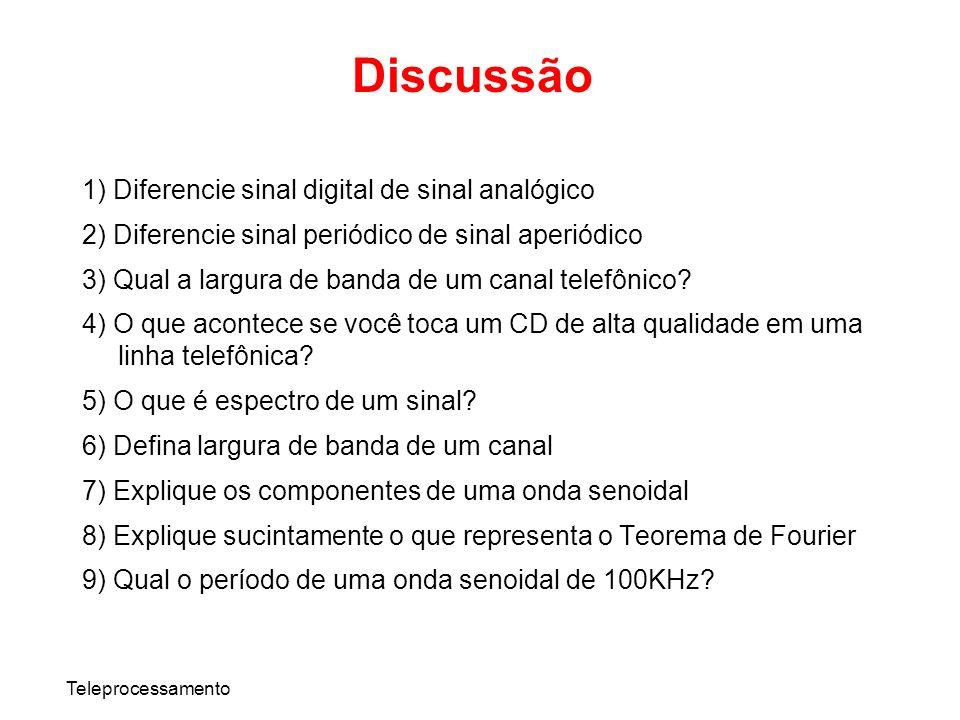 Discussão 1) Diferencie sinal digital de sinal analógico