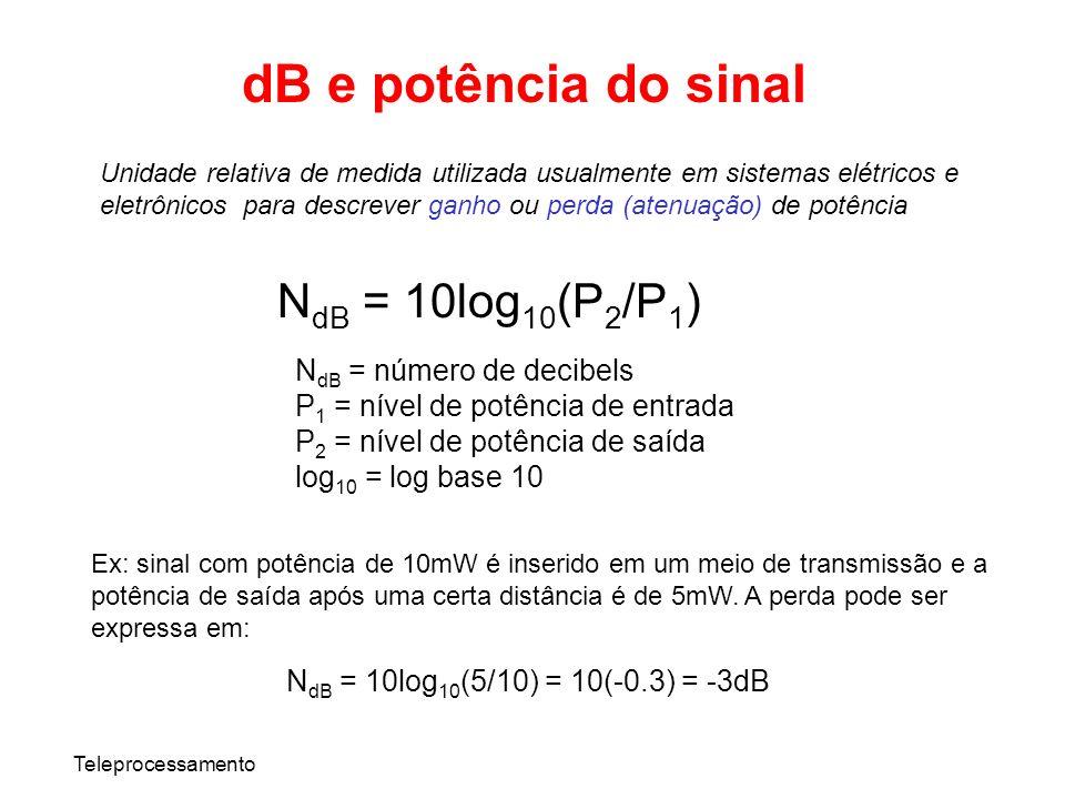 dB e potência do sinal NdB = 10log10(P2/P1) NdB = número de decibels