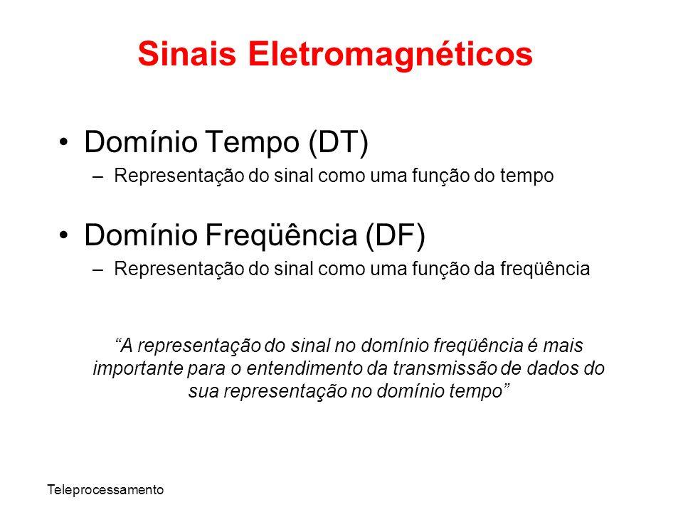 Sinais Eletromagnéticos