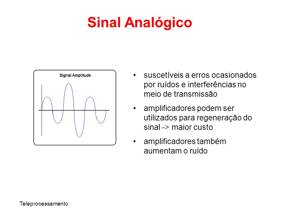 Sinal Analógico suscetíveis a erros ocasionados por ruídos e interferências no meio de transmissão.