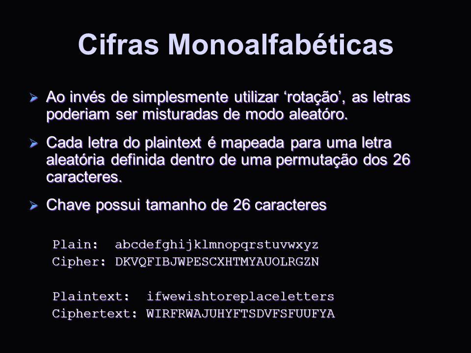 Cifras Monoalfabéticas