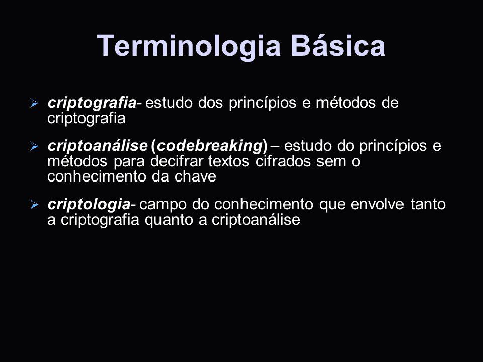 Terminologia Básica criptografia- estudo dos princípios e métodos de criptografia.