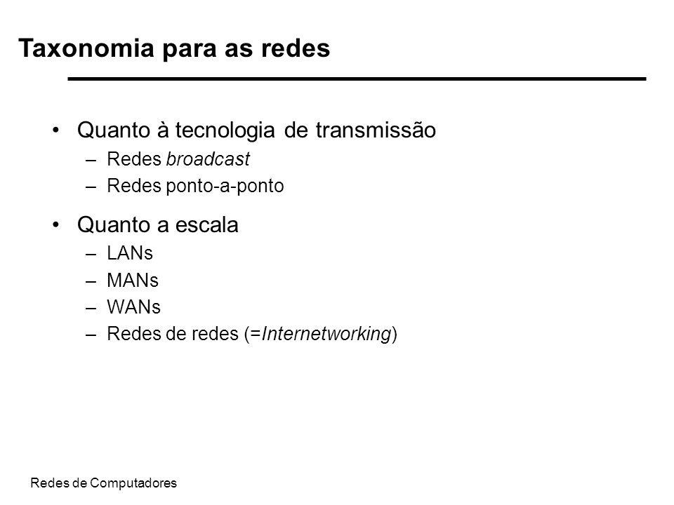 Taxonomia para as redes