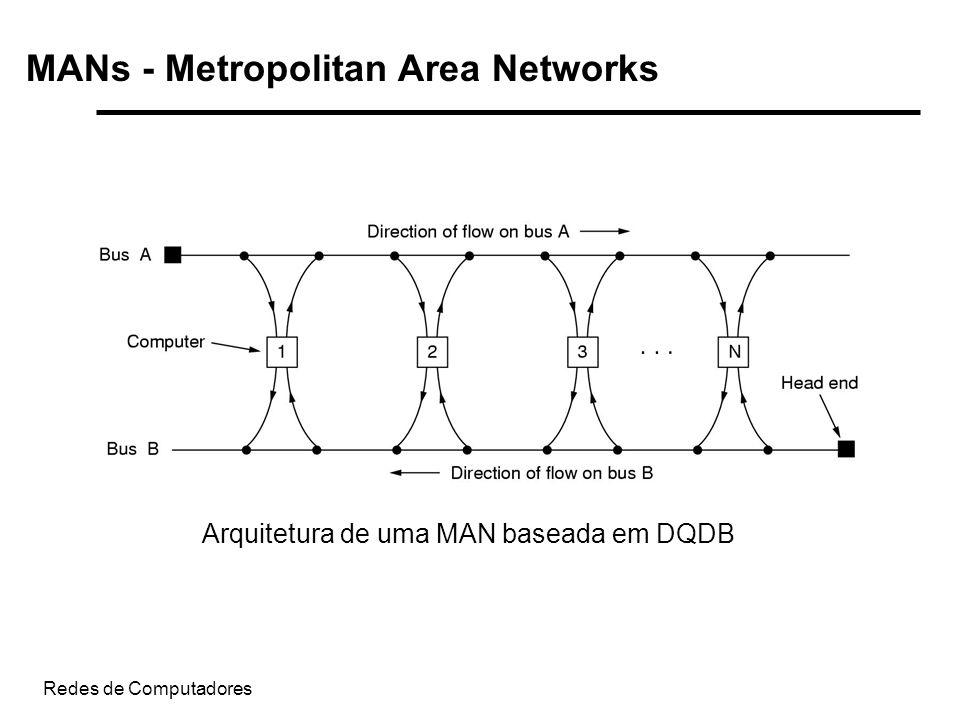 MANs - Metropolitan Area Networks