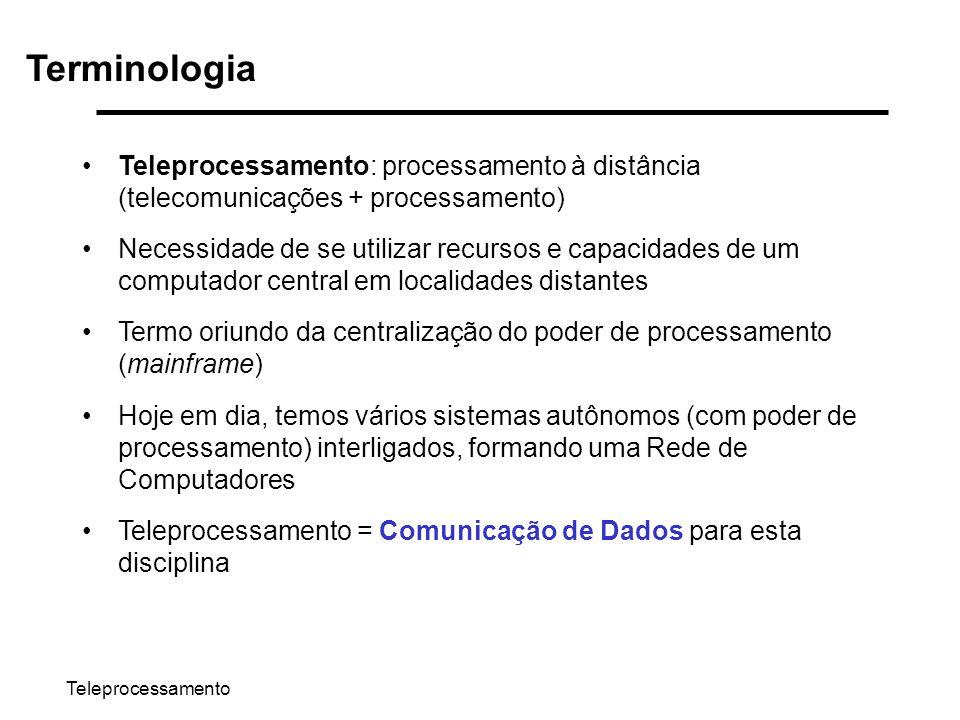 Terminologia Teleprocessamento: processamento à distância (telecomunicações + processamento)