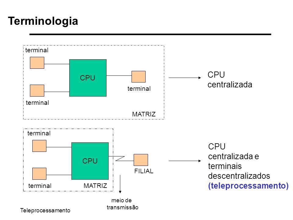 Terminologia CPU centralizada CPU centralizada e terminais