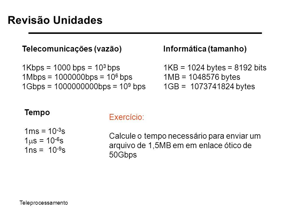 Revisão Unidades Telecomunicações (vazão) 1Kbps = 1000 bps = 103 bps