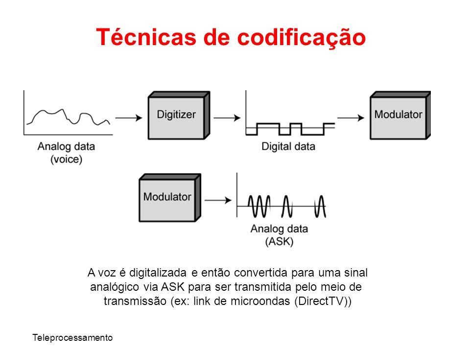 Técnicas de codificação