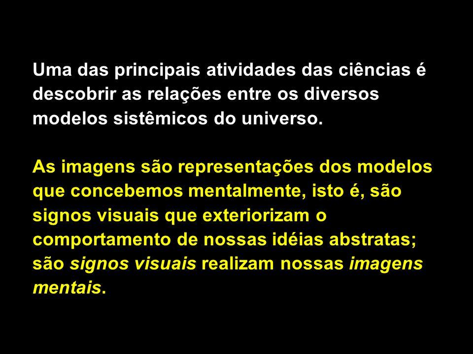 Uma das principais atividades das ciências é descobrir as relações entre os diversos modelos sistêmicos do universo.