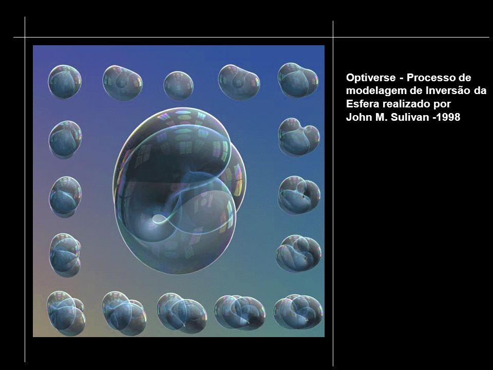 Optiverse - Processo de modelagem de Inversão da Esfera realizado por