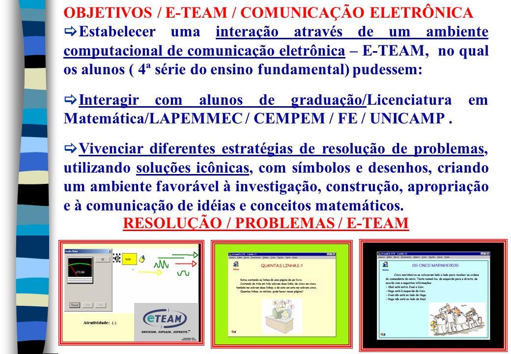 OBJETIVOS / E-TEAM / COMUNICAÇÃO ELETRÔNICA