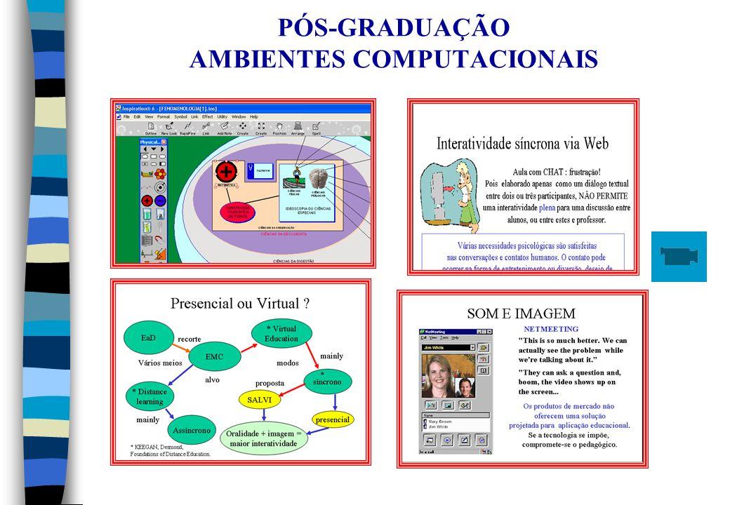 PÓS-GRADUAÇÃO AMBIENTES COMPUTACIONAIS