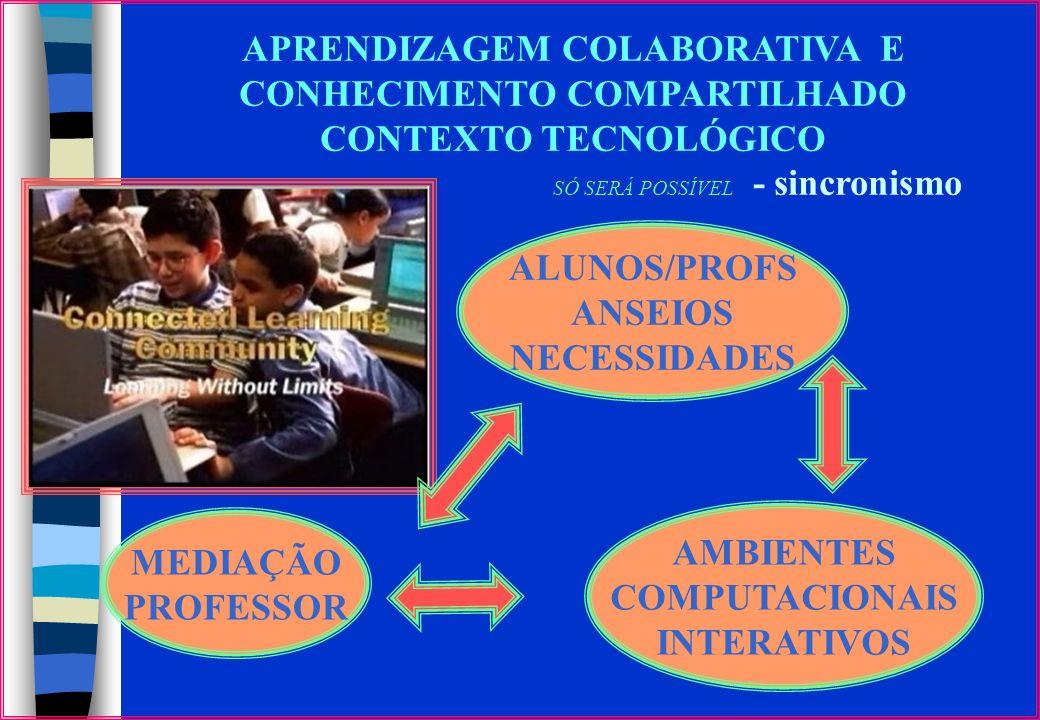 APRENDIZAGEM COLABORATIVA E CONHECIMENTO COMPARTILHADO