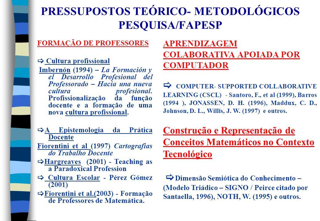 PRESSUPOSTOS TEÓRICO- METODOLÓGICOS PESQUISA/FAPESP
