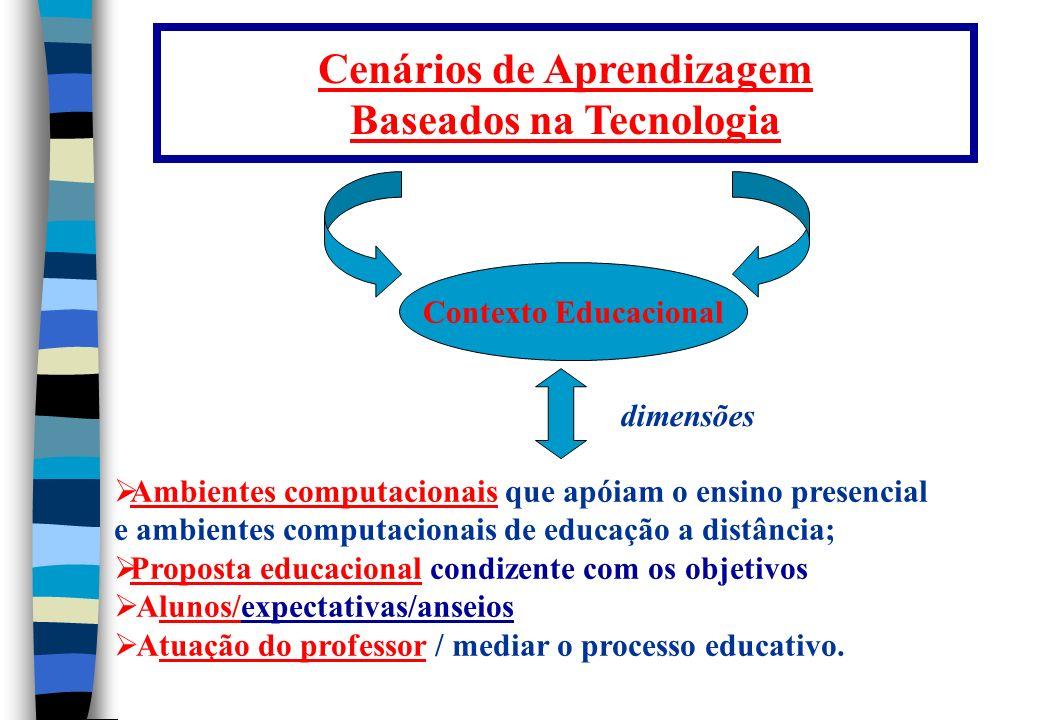 Cenários de Aprendizagem Baseados na Tecnologia