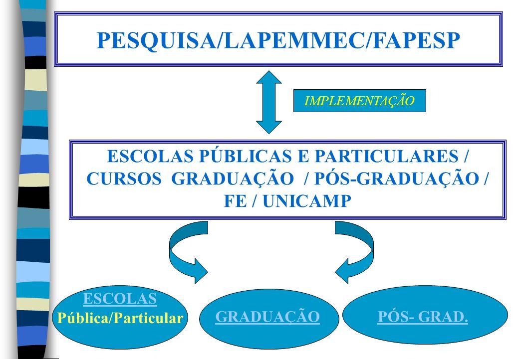 PESQUISA/LAPEMMEC/FAPESP