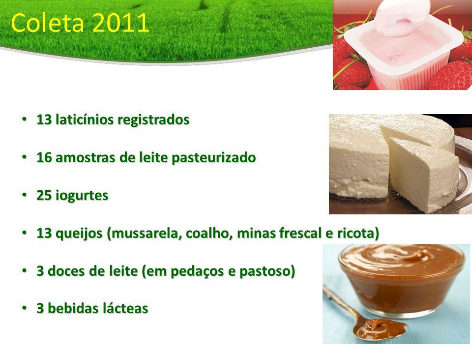Coleta 2011 13 laticínios registrados