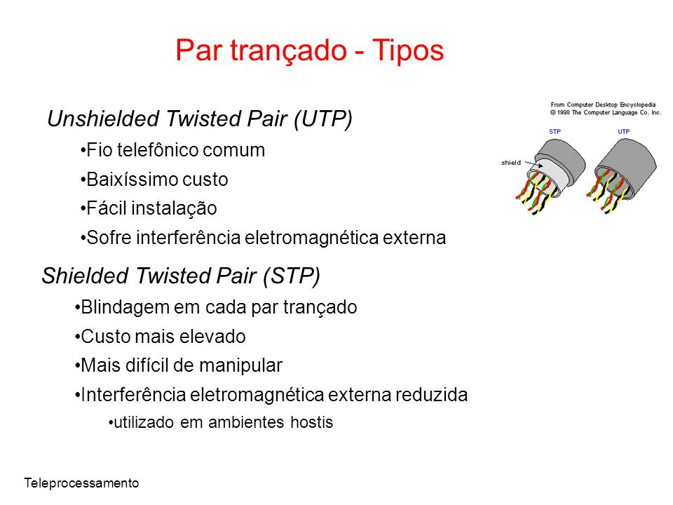 Par trançado - Tipos Unshielded Twisted Pair (UTP)