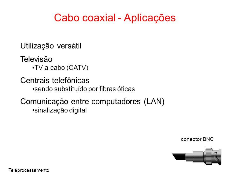 Cabo coaxial - Aplicações