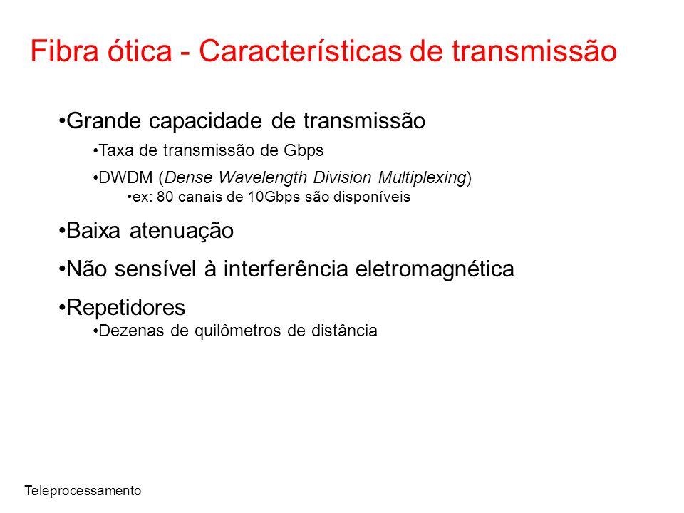 Fibra ótica - Características de transmissão