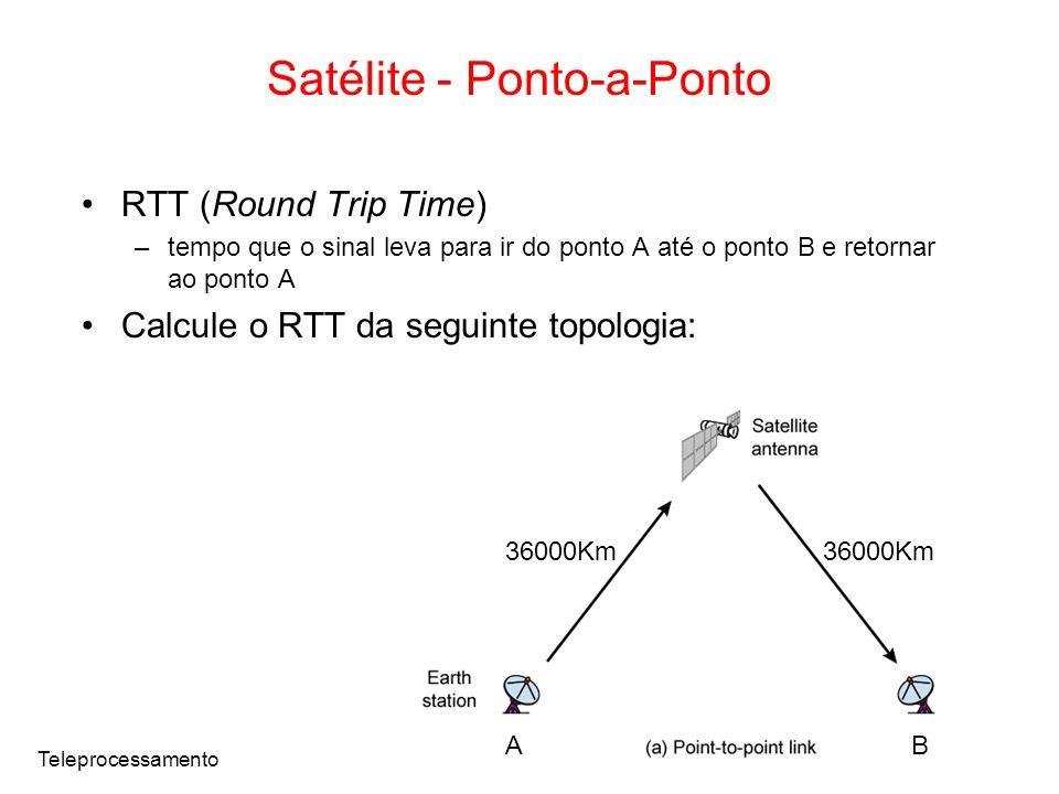 Satélite - Ponto-a-Ponto