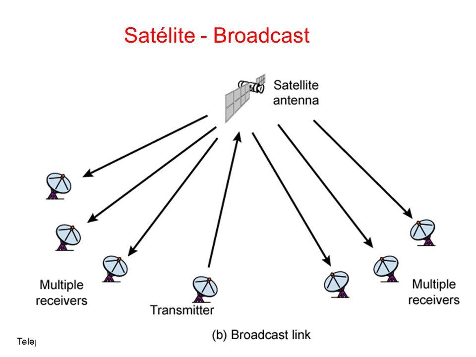 Satélite - Broadcast Teleprocessamento