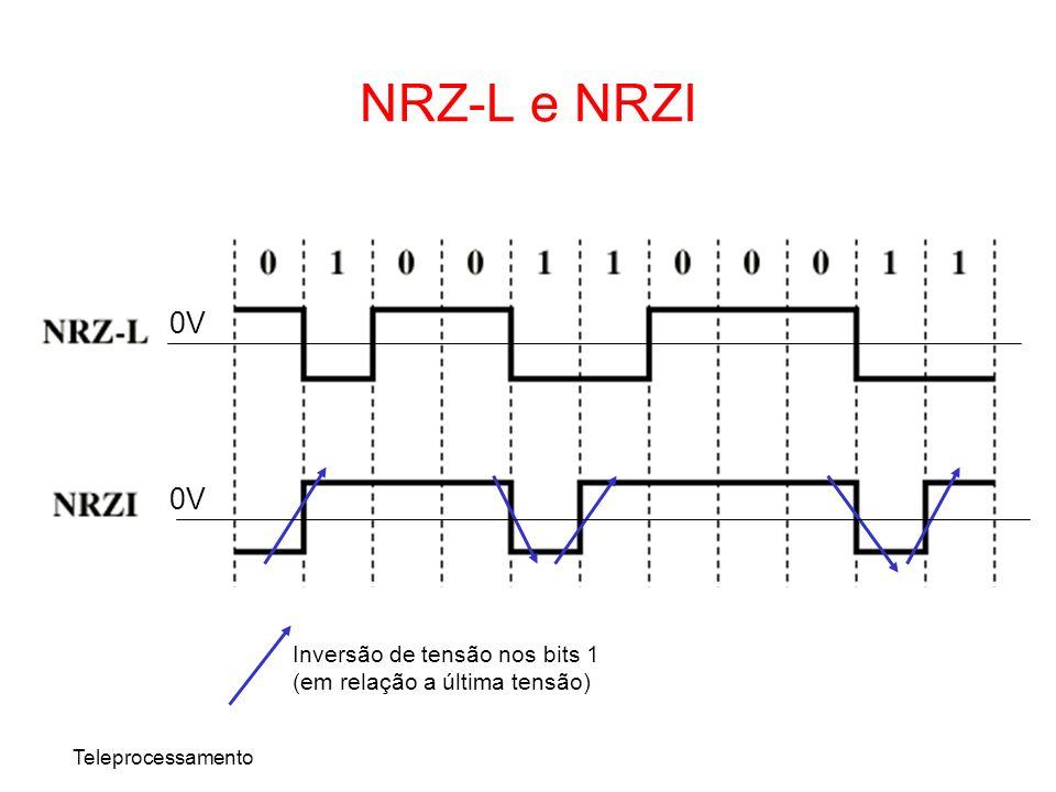 NRZ-L e NRZI 0V 0V Inversão de tensão nos bits 1