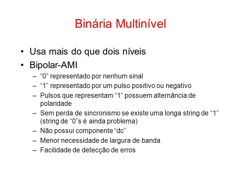 Binária Multinível Usa mais do que dois níveis Bipolar-AMI