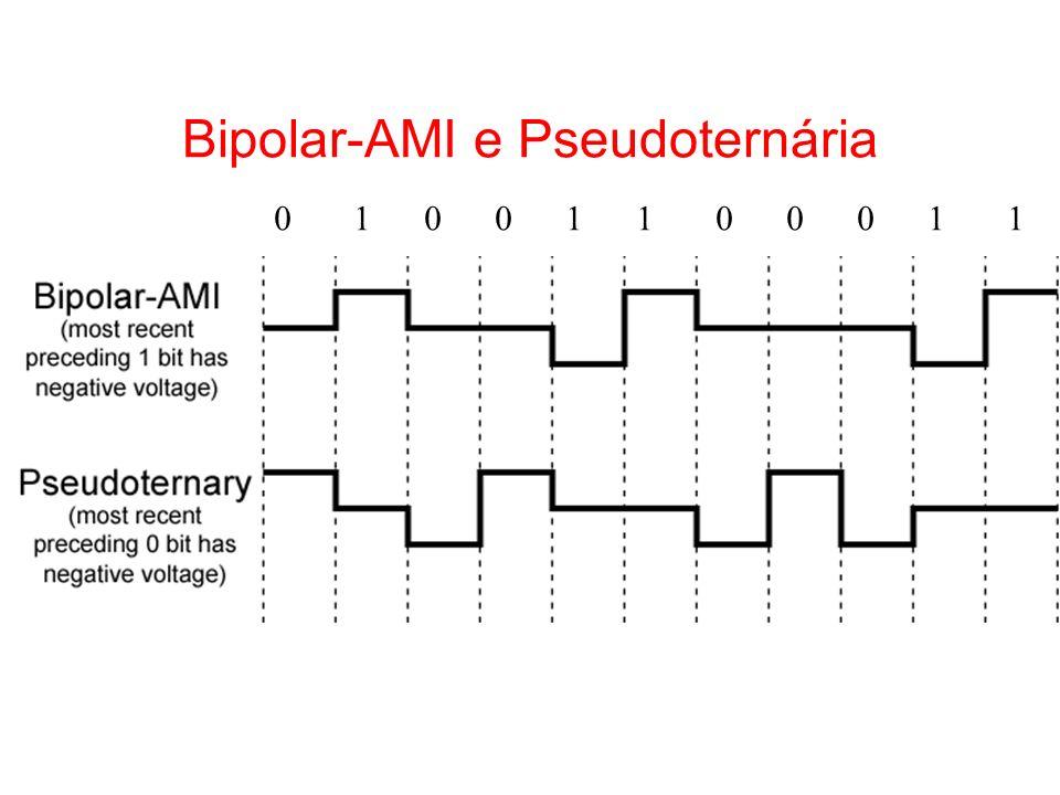 Bipolar-AMI e Pseudoternária