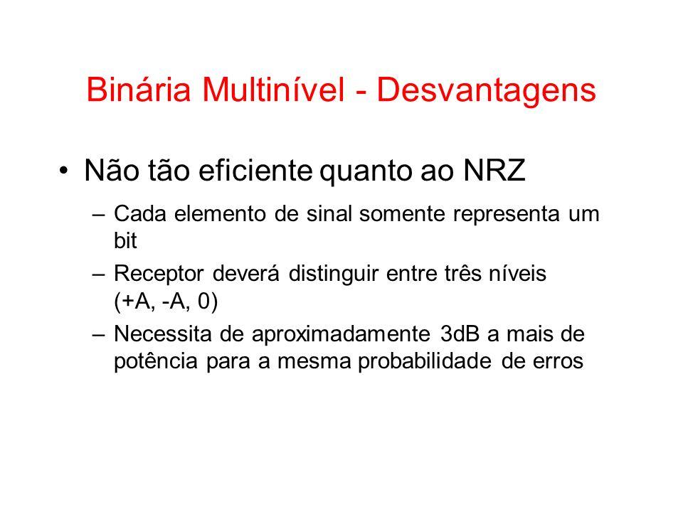 Binária Multinível - Desvantagens