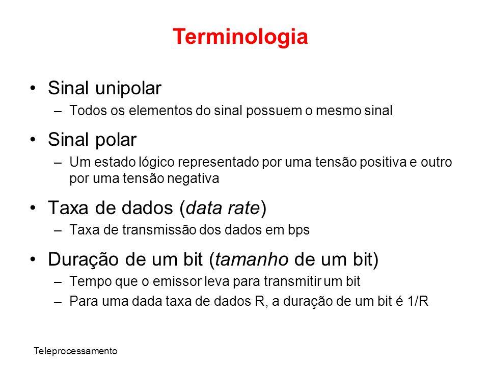 Terminologia Sinal unipolar Sinal polar Taxa de dados (data rate)