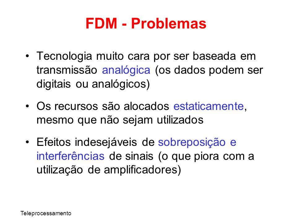 FDM - Problemas Tecnologia muito cara por ser baseada em transmissão analógica (os dados podem ser digitais ou analógicos)