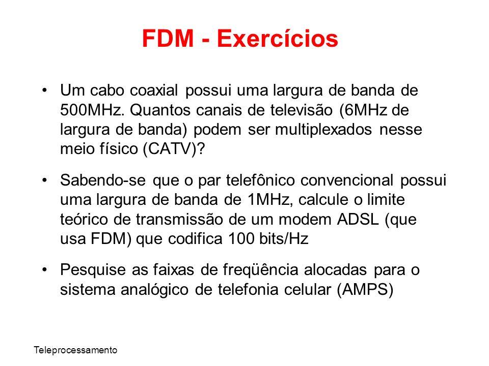 FDM - Exercícios