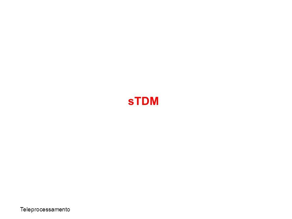 sTDM Teleprocessamento