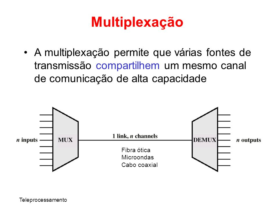 Multiplexação A multiplexação permite que várias fontes de transmissão compartilhem um mesmo canal de comunicação de alta capacidade.